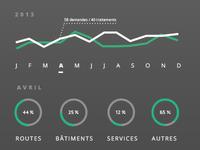 Simple infografics