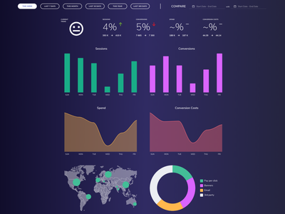 Marketing Dashboard campaign marketing dashboad charts dataviz dark design clear material flat simple clean ui ux