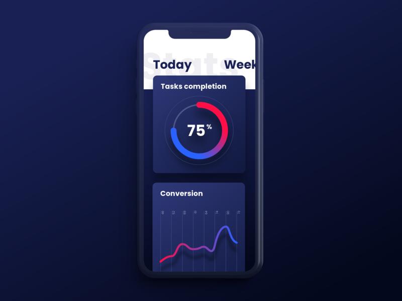 Mobile App - Statistics stats statistics app design darkblue mobile uiux ui  ux design design indigo infragistics indigodesign