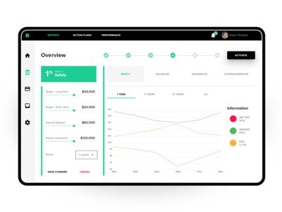 Fin Tech Dashboard indigo dashboard codegen product app design ui ux angular indigo.design infragistics