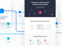 Simple Data Labs Landing Page