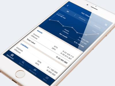Mobile App - Vision Prototype