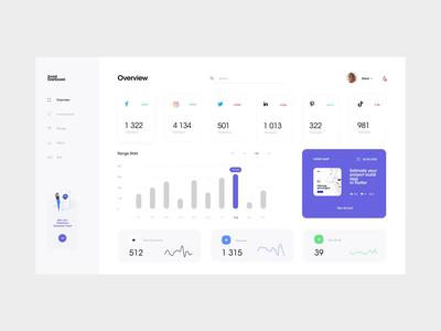 Social Media Dashboard Manager post behance facebook social media analitycs cost range ads inbox app design clean design app statistics stats dashboard ui dashboard ui design ux ui