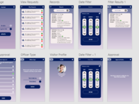 Rem Business App