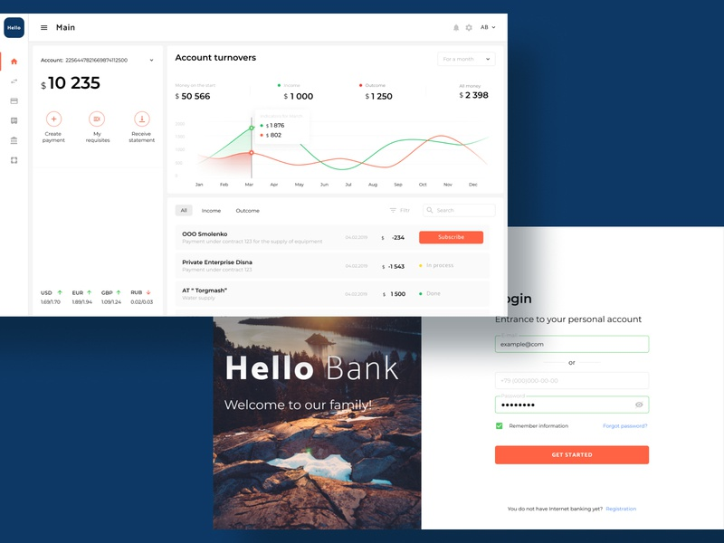 Dashboard banking figma login page login form registration form tables chart design uiux dashboad fintech banking