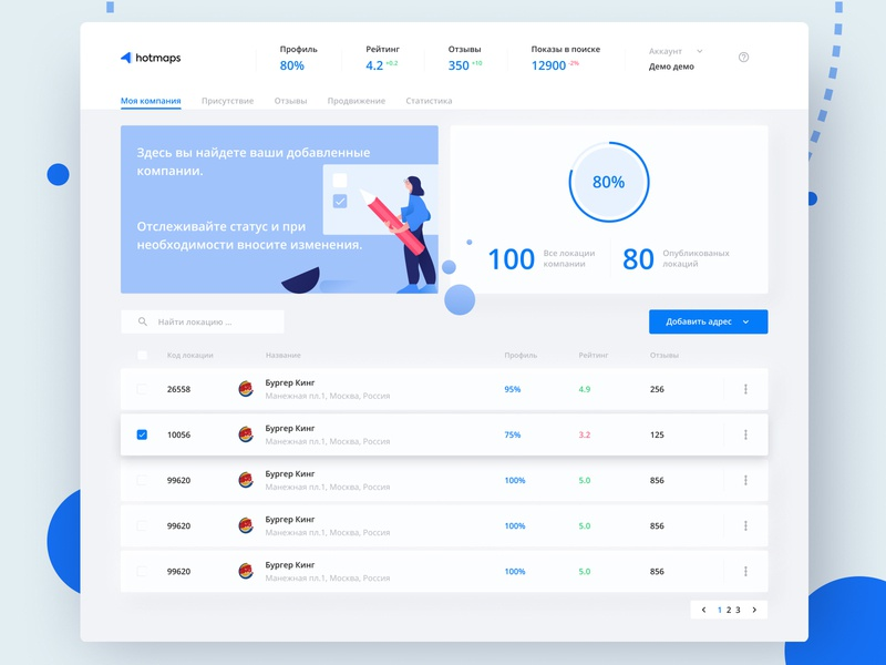 Redesign dashboard material blue figma dailyui chart table dashboad ui ux design