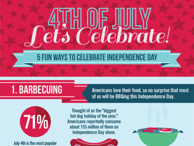 Fourth of July Infographic infographic independence day holidays holiday graphic design july 4th
