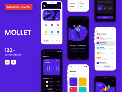 MOLLET - Wallet app UI Kit