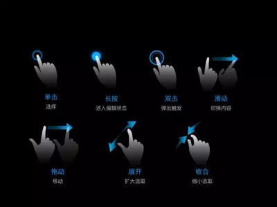 人机交互的常用手势 sketch