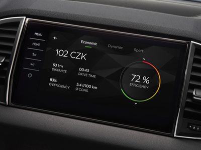 ŠKODA OneApp - CarMode automotive design infotainment car skoda