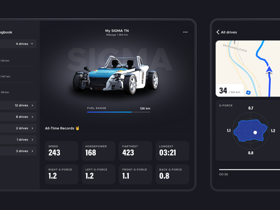 SIGMA Motor - Driving Data ui mobile app design mobile app mobile ui automobile elevup mobile analytics data dashboard motorsport automotive driving car ipad ios apple app design app