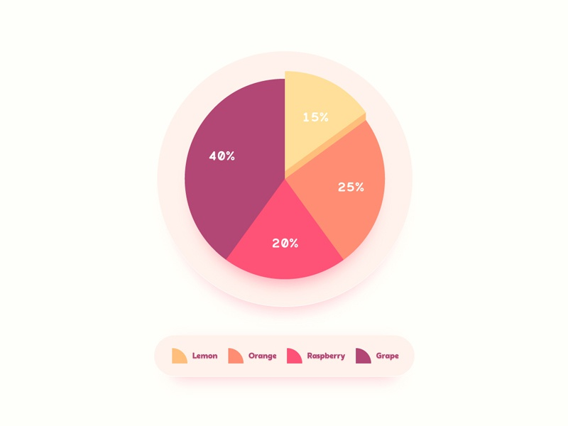 Pie Chart By Andrei Marius Dribbble