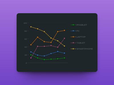 Line Chart vector line chart tutorial illustrator