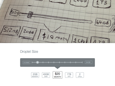 Droplet Size Selector droplet slider sketch pricing price size unofficial digitalocean