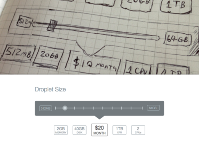 Droplet Size Selector