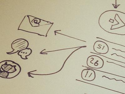 PaperPen UI paper pen sketch