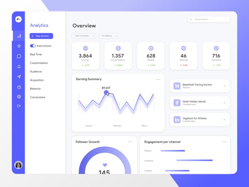 Data Dashboard analytics dashboad data visualization data graph design ux minimal flat ui sketch design app