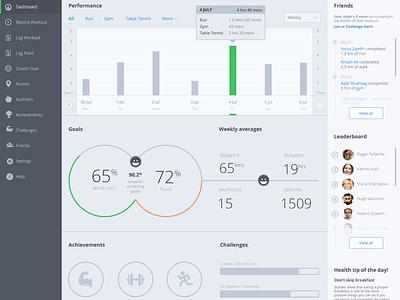 Dashboard - Stayfit dashboard bars pie leaderboard friends goals fitness nashatwork