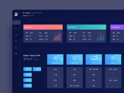Dashboard Design (Controllers)