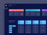 Dashboard Design (Controllers)