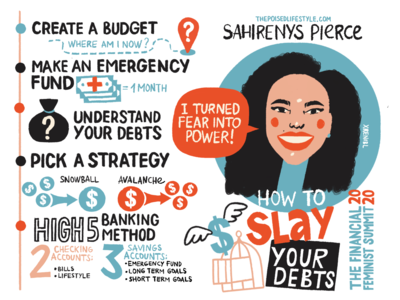 Sahirenys Pierce from The Financial Feminist Summit 2020 feminism drawing visual note-taking branding portrait illustration visual recording scribing sketching