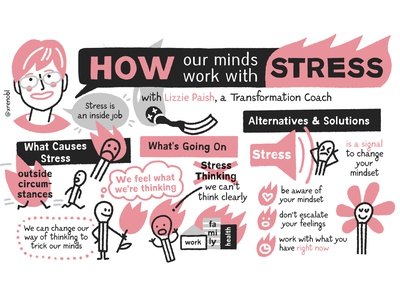 How our minds work with STRESS covid-19 design facilitation character design drawing sketching visual note-taking portrait visual recording illustration scribing