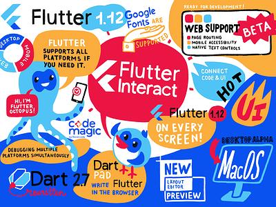 Flutter interact visual notes google flutter visual notes drawing design illustration scribing sketching