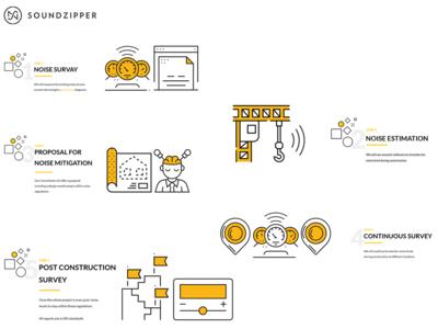 Soundzipper