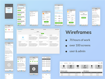 Wireframes mobile ui ux design sketch figma wireframe