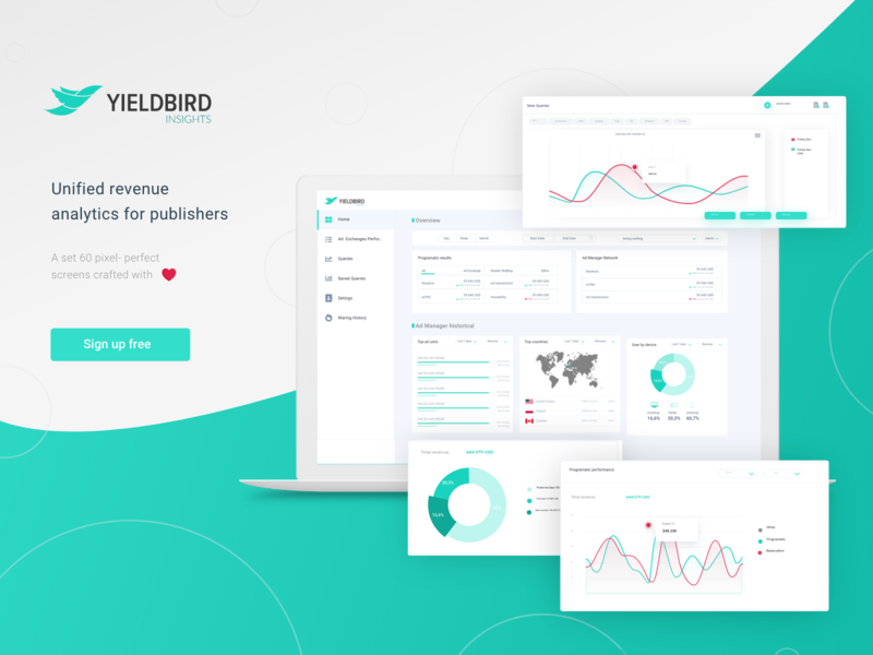 Yieldbird Unified revenue analytics for publishers