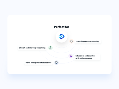 Perfect for website ui sketch features section landing page