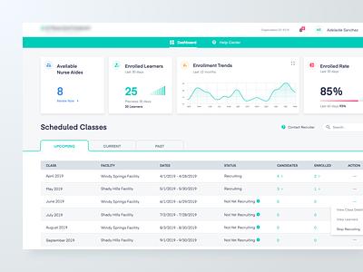 Dashboard Concept nurse lesson lms table chart concept dashboard