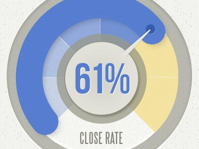 Retro Meter meter infographic pie chart