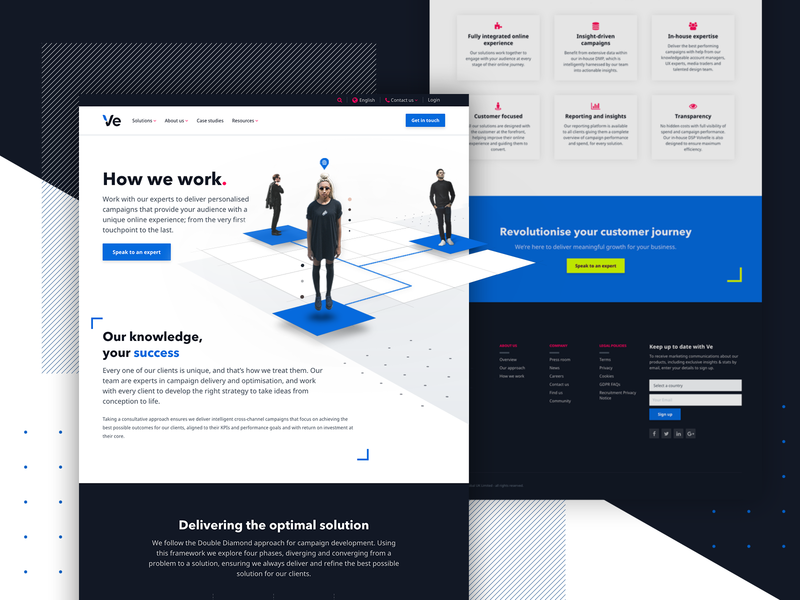 How We Work Web Design Ve Global By Amy On Dribbble