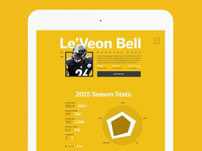 TVP 2015 responsive yellow stellers nfl football ux ui web envoy zach travis zack travis