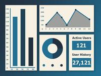 Analytics Graphics