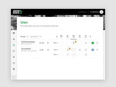 Startime Portal - Freelancer view dashboard ux ui design