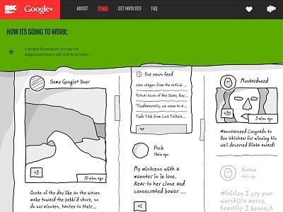 some more sketchy illustration work sketchy midsummer nights dream dream40 dreaming google plus plus posts dashboard
