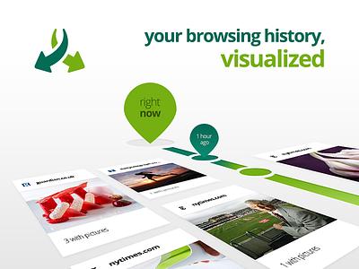 Chrome History Timeline chrome history timeline extension google creative labs potato