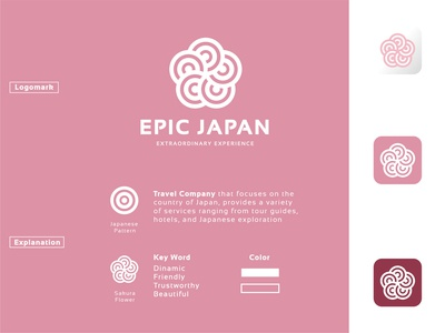 Epic Japan (Sakura + Japan Pattern)