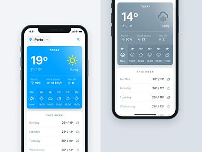 iOS Weather App Concept app weather ios mobile ui design