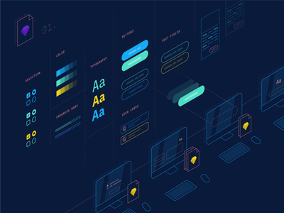 Collaborating with ease and consistency using Sketch Libraries design systems collaboration style guide libraries ui sketch components mokriya product illustration