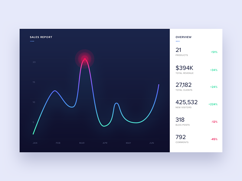 021   daily ui   monitoring dashboard   dribbble preview