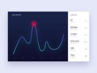 021   daily ui   monitoring dashboard
