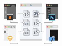 File Workflow Scheme