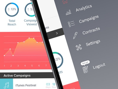 Social Network Analytics App social analytics logout menu graphs data ios iphone 6 sketchapp sketch