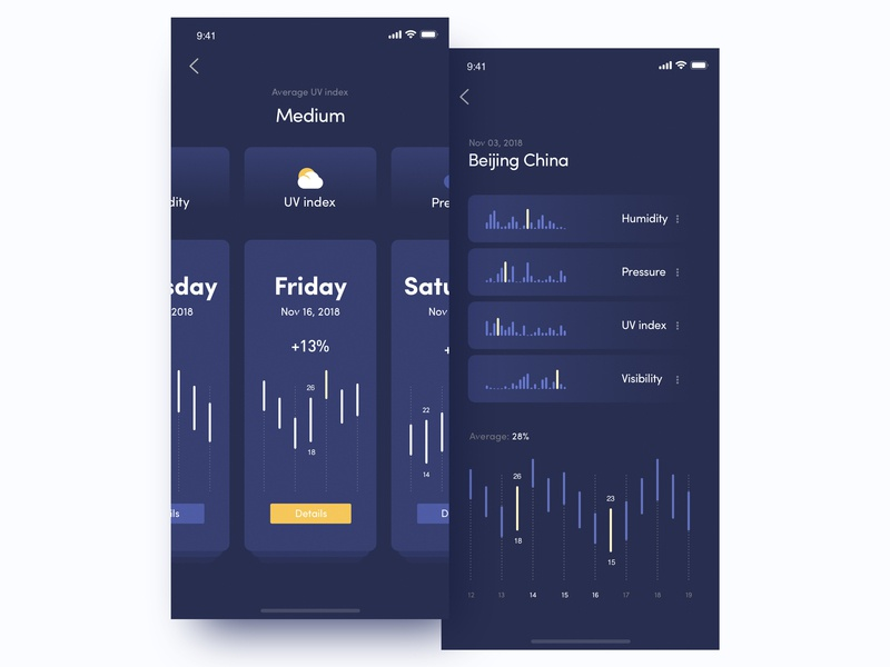 Weather application related interface application weather app weather vector ux color app ui deisgn font design icon ui
