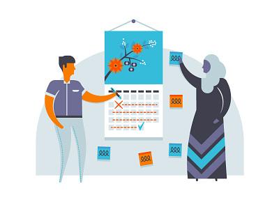 Makin' plans make it so post-it calendar character people illustration design pla