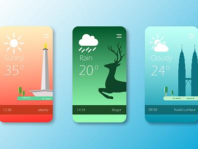 UI Weather for mobile weather webdesign webmobile gui uiux ux ui
