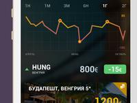Cheaptrip app